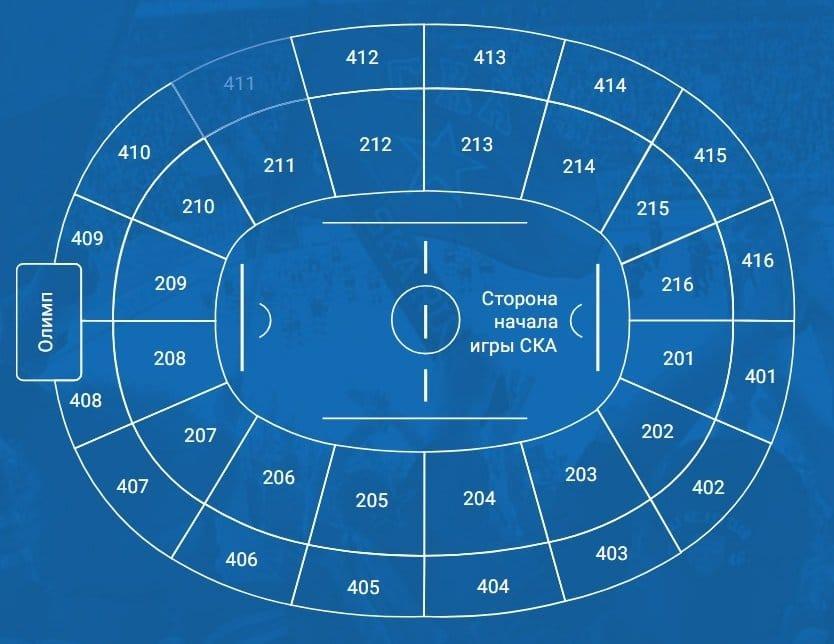 venäjä-pietari-ska stadion sektorit
